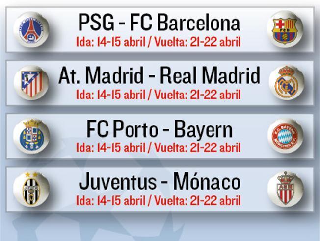 Atlético-Real Madrid y PSG-Barcelona en cuartos - Palabra de Fútbol